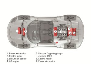 The Porsche is the only one of our hyperexotics with hybrid all-wheel drive.