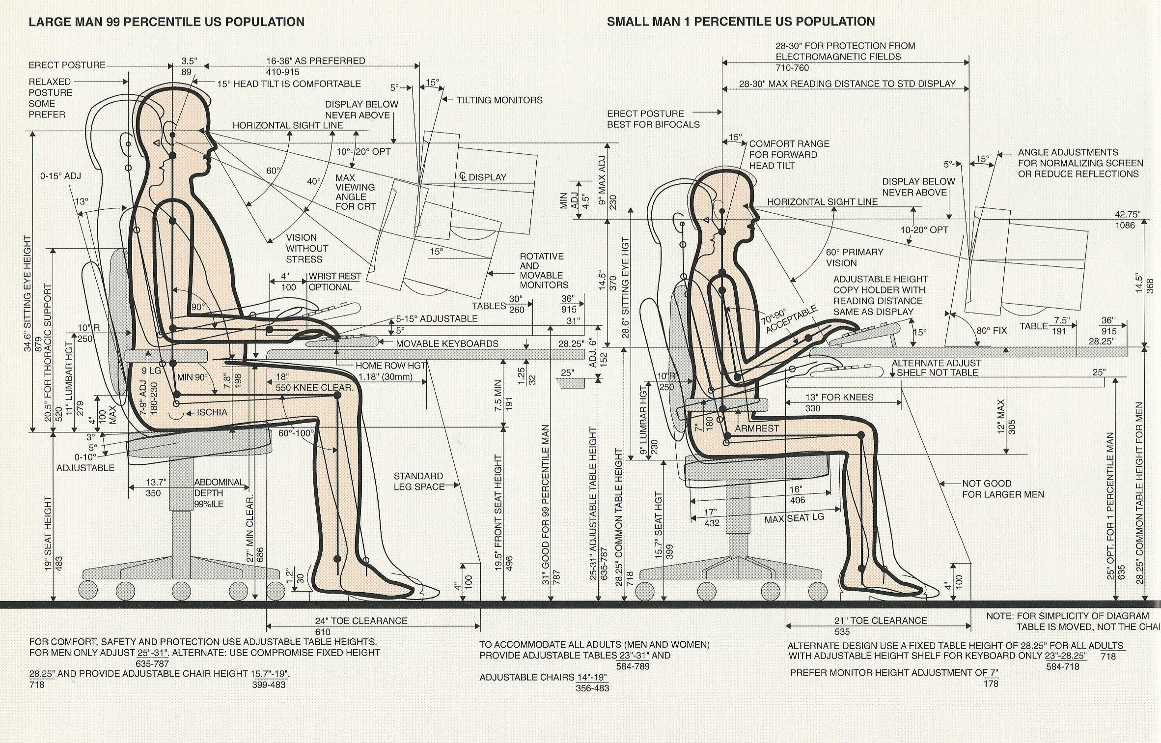 Standing Vs Sitting Which Is Better