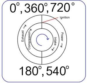 OttoCycleDiagram