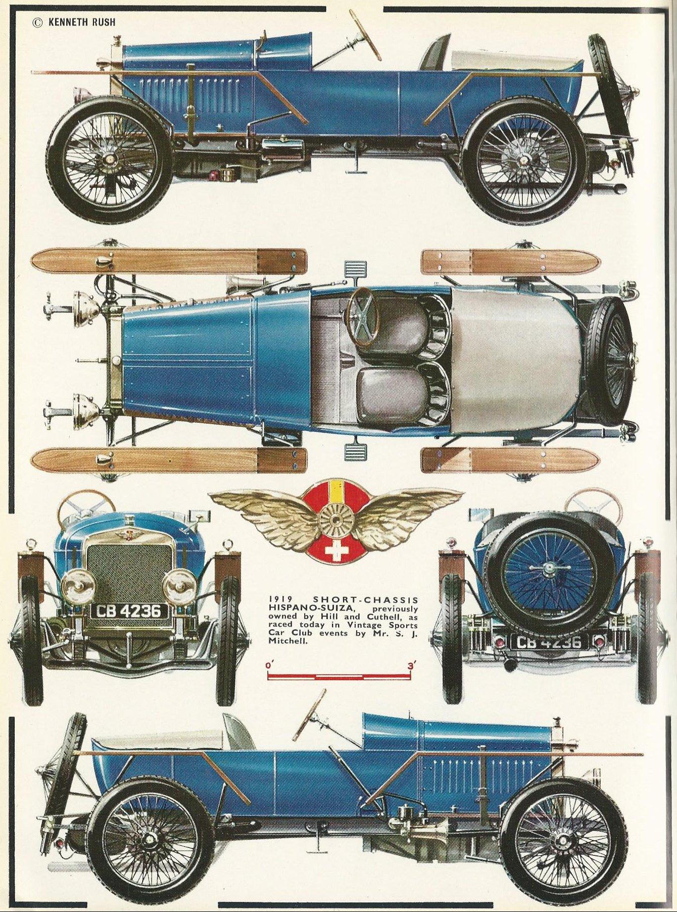 Vintage Car Blueprints