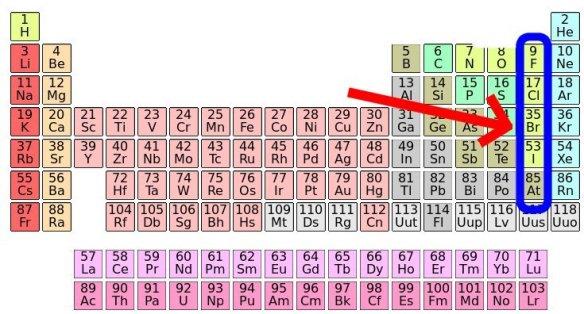 Tom Lehrer The Elements Simanaitis Says