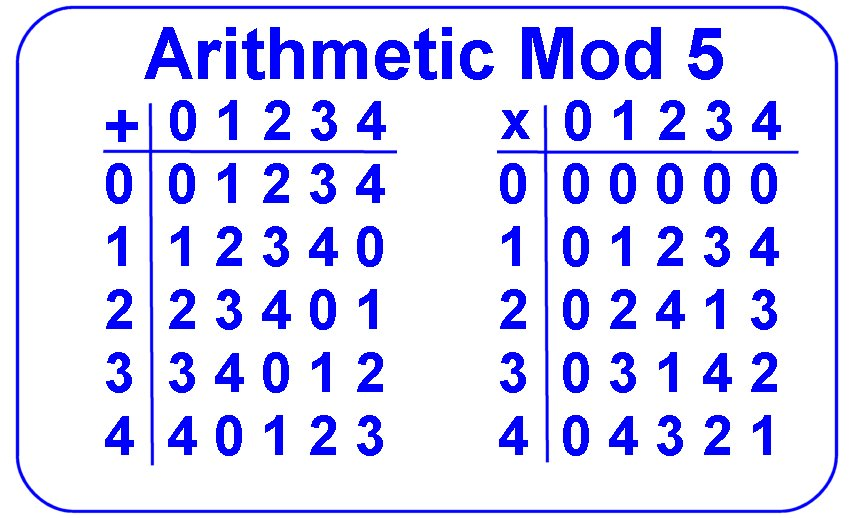 ARITHMETIC CAN BE MOD | Simanaitis Says
