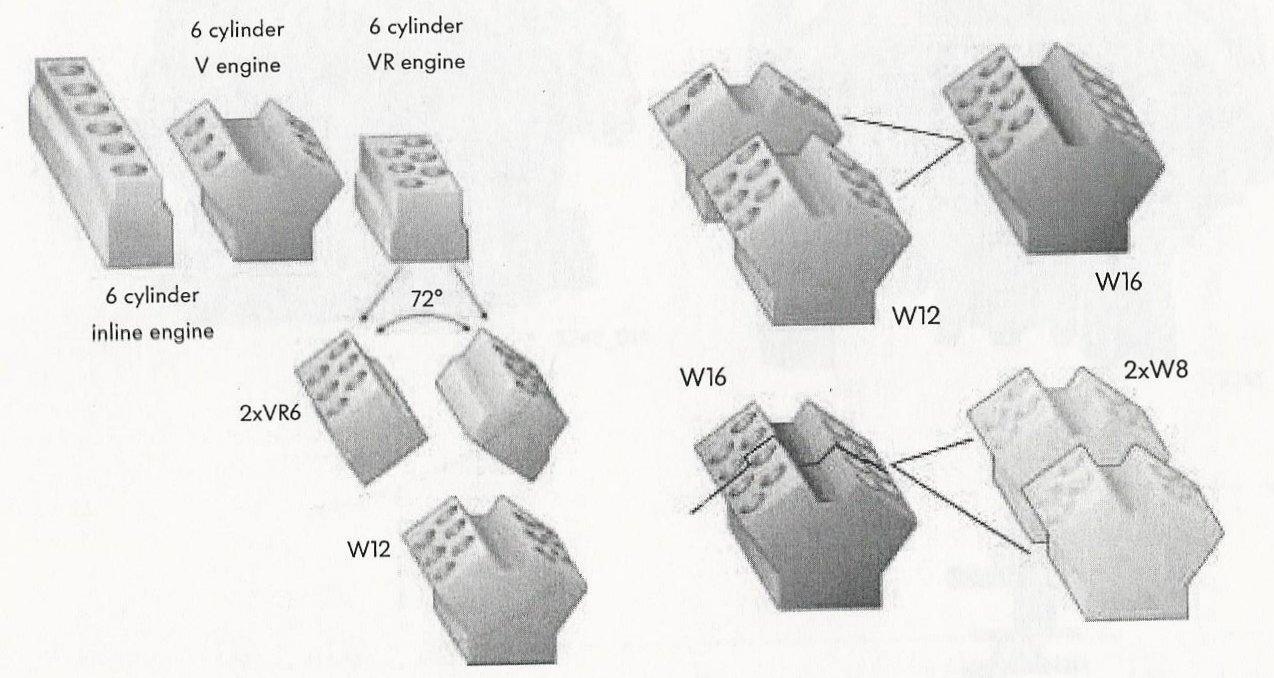 Veyron W16 Engine Diagram Intake House Wiring Diagram Symbols \u2022  Bentley W12 Engine W12 Engine Animation Diagram