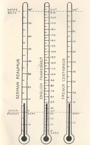 A Comparison of Thermometer Scales