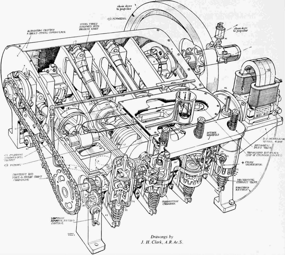 The Wright Engine Part 2 Simanaitis Says